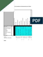 Formato+QFD+Ejemplo+Hospital (1)