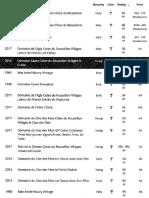 vins1 pdf