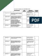 Listado-de-protocolos-nuevos-evaluados-año-2018-CEC- (1).docx