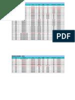 Copia de Caracteristicas de La Flota - 2019