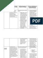 Matriz Diagnostiospsicologicos COMPAÑERA