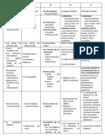 Cartel de Conocimientos Diocesis de Hz 2016 (1)