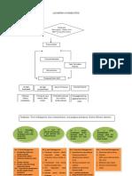 Algoritma pankreatitis