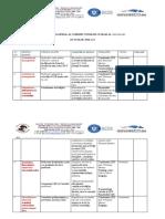 Planul Managerial Al Comisiei Consiliul Școlar Al Elevilor