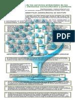 Poster Rosenmann Erg CISEN4.pdf