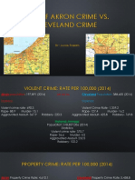 Crime Rates (Crim)