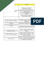 Matriz de Plan de Accion Mp