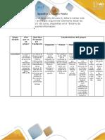 Paso 2 - Apéndice 1 - Cuadro Matriz (Autoguardado)