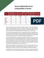Problemas ambientales de los biocombustibles en Brasil.docx