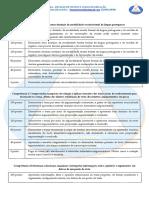 Competências na avaliação de redações do ENEM