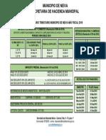 Calendario Tributario Neiva 2019.pdf