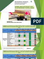 Evaluacion Anual 2015 - 2018