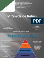 Nociones Generales Del Derecho ( Mapa y Piramide)