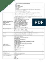 Hema Summary Notes