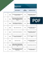 Matriz de Evaluación de Requisitos Legales.xlsx