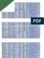 Listado de Centros de Servicio Actualizado - Hoja1