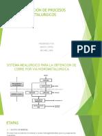 Simulacion de Procesos Metalurgicos