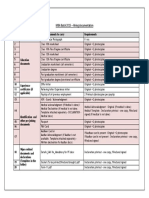 Mandatory document list.pdf