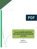 Act 1 Areas de Aplic de Las Tics