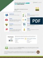 IF 2 Elementos de los Video Juegos.pdf
