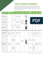 Xbee3 Comparison Guide
