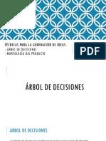 Tecnicas Para La Generacion de Ideas-Arbol