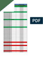 BPML Inventory Management