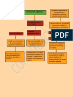 MAPA CONCEPTUAL PSICOLOGIA ALEMANA.docx