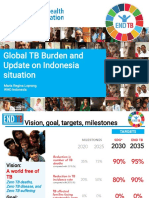 TB Update Indonesia