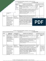 Planificaciones Diarias 01 al 05 abril.docx
