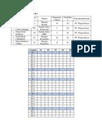Data Hasil Kuesioner.docx