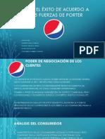 presentacion de innovacion-5 fuerzas de porter.pptx