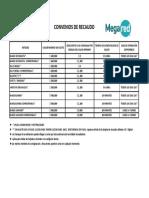 20190114042625 Convenios de Recaudo Megared