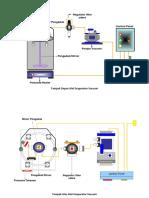 Alat Evaporator Vacuum 2019.docx