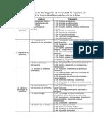 Programas y líneas, investigadores y objetivos FIIA 2018.docx