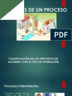 Análisis de Un Proceso y Ley de La Conservacion de La Materia