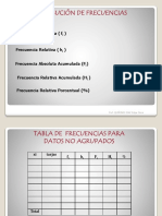 Tabladefrecuencias Datos No Agrupados