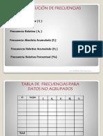 Tabladefrecuencias Datos No Agrupados