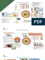 Resumen Visual de Las 9 Inteligencias Múltiples