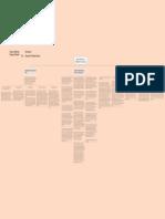 Evidencia Mapa para simulacion