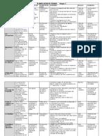 PLANIFICACION DE ESPAÑOL     bloque 2.docx