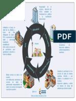 infografia-actores-sgss.pdf