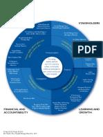 2012-2015_BalancedScorecard_FINAL.pdf