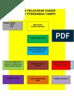 394772549-ALUR-PENDAFTARAN-PASIEN-docx.docx