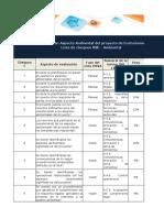 Evaluación Del Aspecto Económico Del Proyecto Ambiental