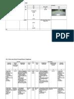 format laporan lingkungan