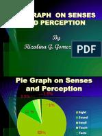 Lecture 8 Pie Graph on Senses and Perception Riza
