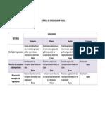 Rubrica Organizador Visual (1)