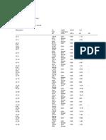 Sample Base Plate Analysis