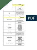 Updated Media List Hospitality.xls